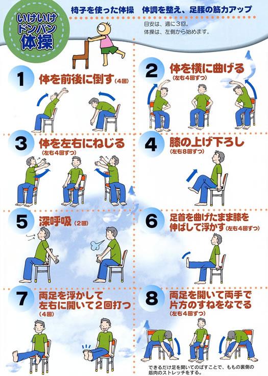 イラスト:ドンパン体操の説明